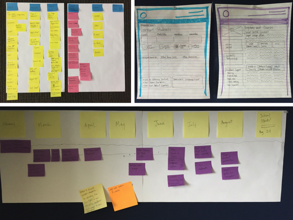 Project planning tools don't always have to be high tech. In the early stages of this project, I went through a lot of sticky notes and erasable pens.